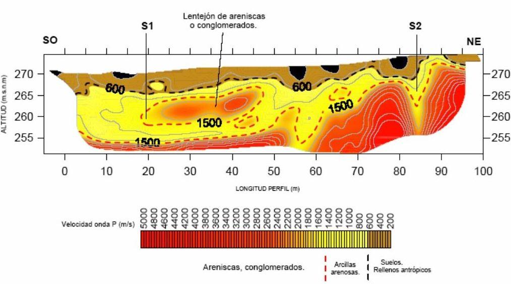 Cartografía geológica mediante métodos geofísicos: Servicios  de Técnicas del Suelo