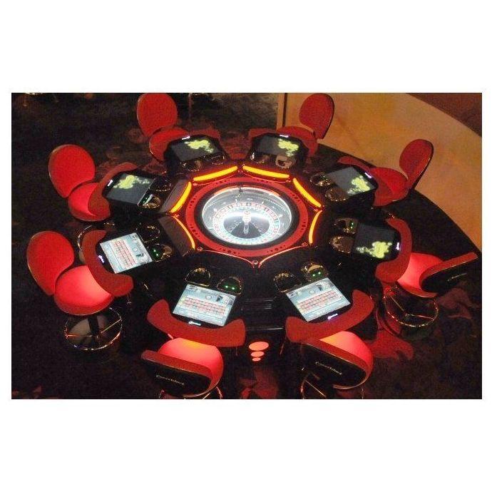 Ruleta Orgánic de Interblock de 8 puestos: Productos  de Bingo Copacabana Casino Park