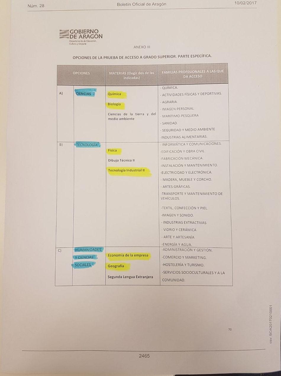 ASIGNATURAS PARTE ESPECÍFICA
