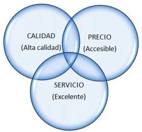 Servitec&Maquinaria, apuesta por la calidad y el servicio.