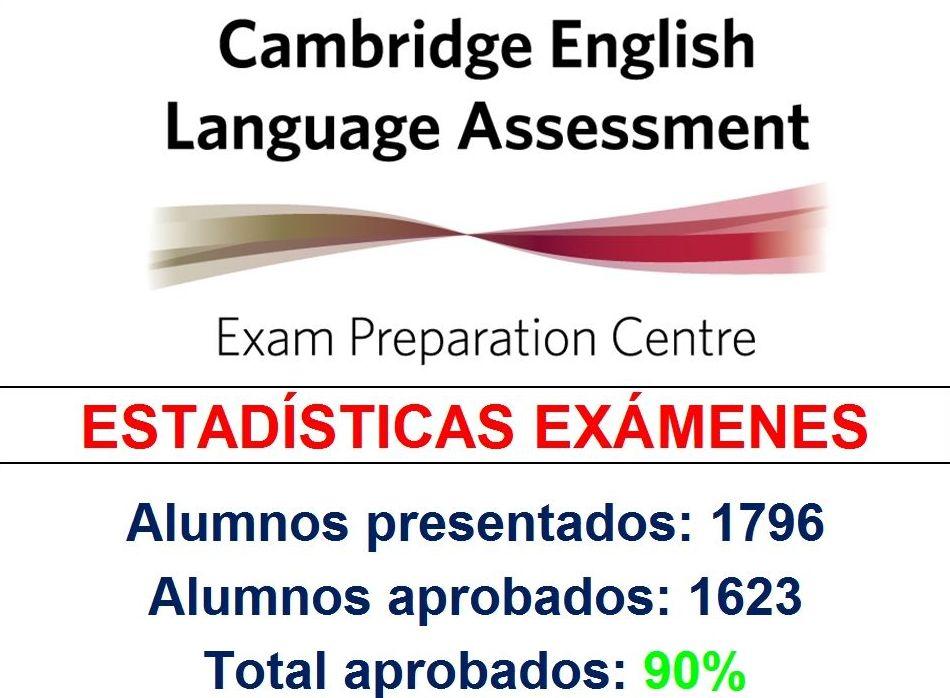 Certificados de la Universidad de Cambridge