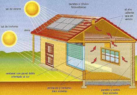Foto 3 de Energía solar en Ponferrada | Enerplasol, S.L.