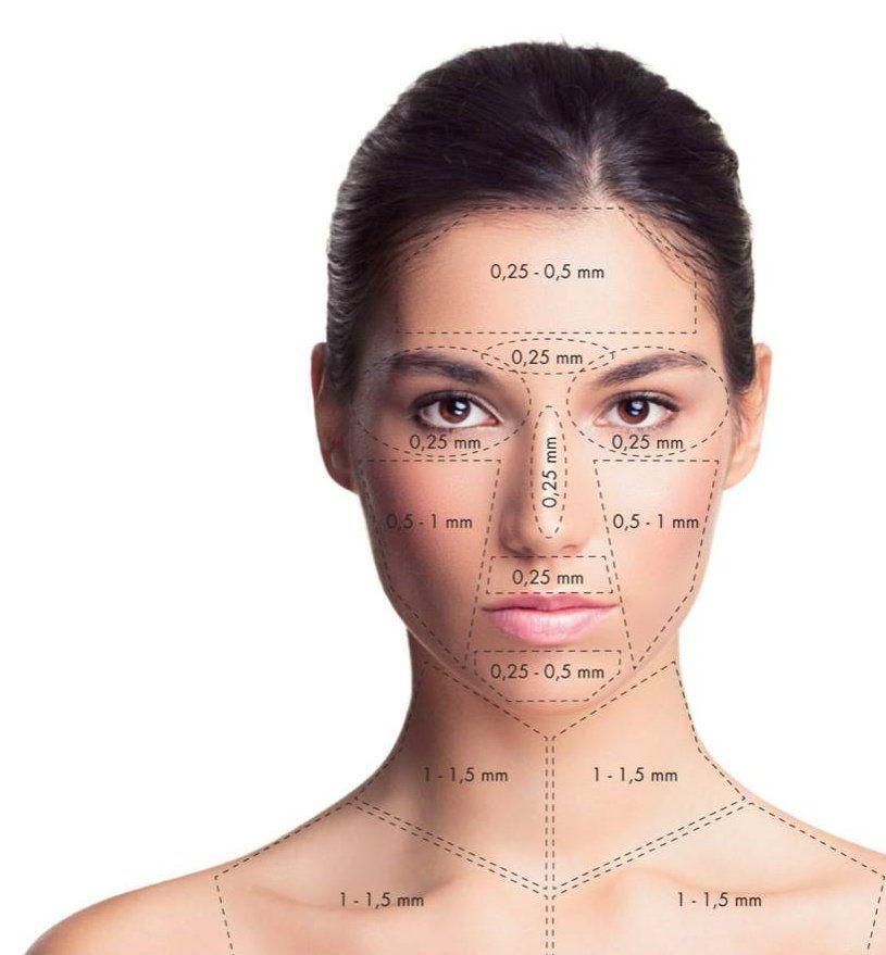 Dermapunt Anti age Premium: Tratamientos y cosméticos de Etherma
