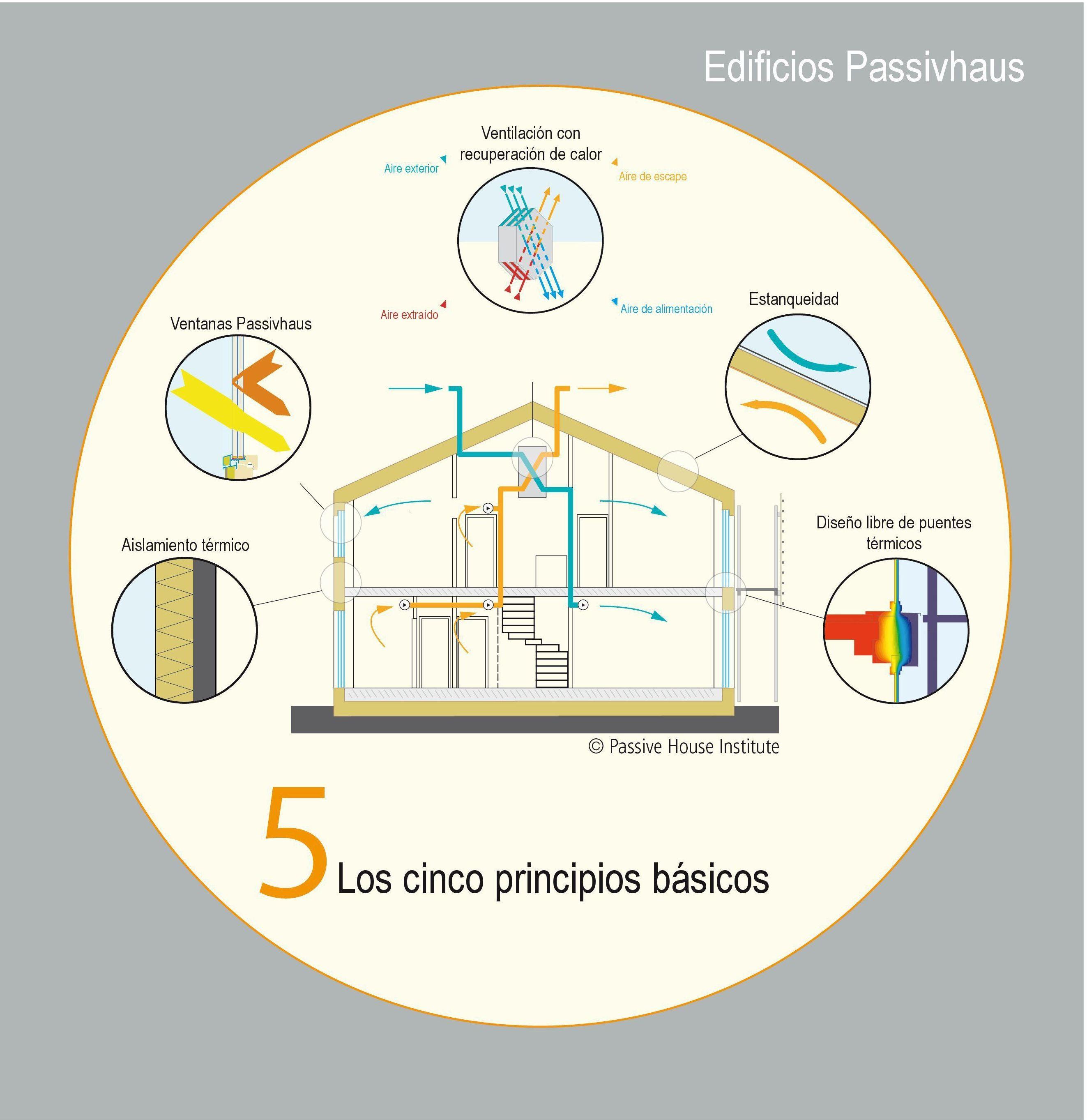Foto 13 de Aparejadores en Logroño | Abaco Técnica (Arquitectura Técnica de Bajo Consumo)