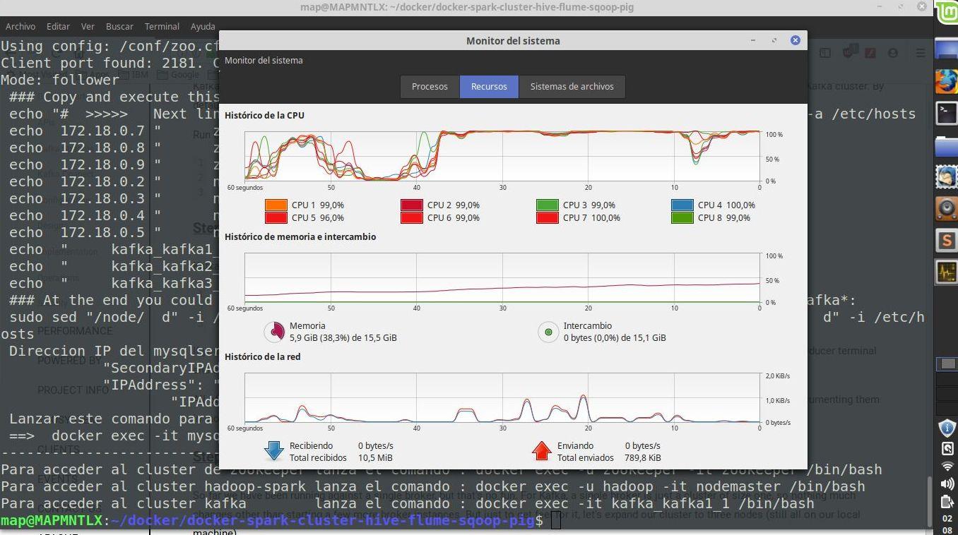 Monitor Cluster Big Data sobre Docker