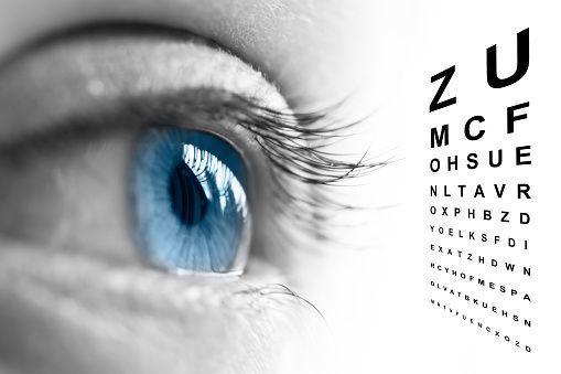 Examen optométrico: Óptica y optometría de Òptica Smart Visió