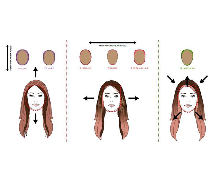 Mejora tu rostro con el hair contouring