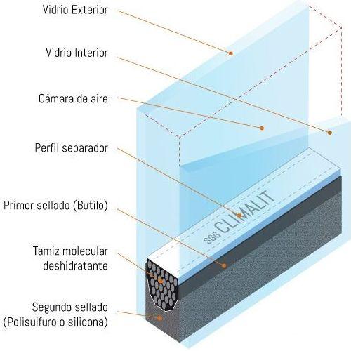 Cristal inteligente: Productos de Talleres Mazo
