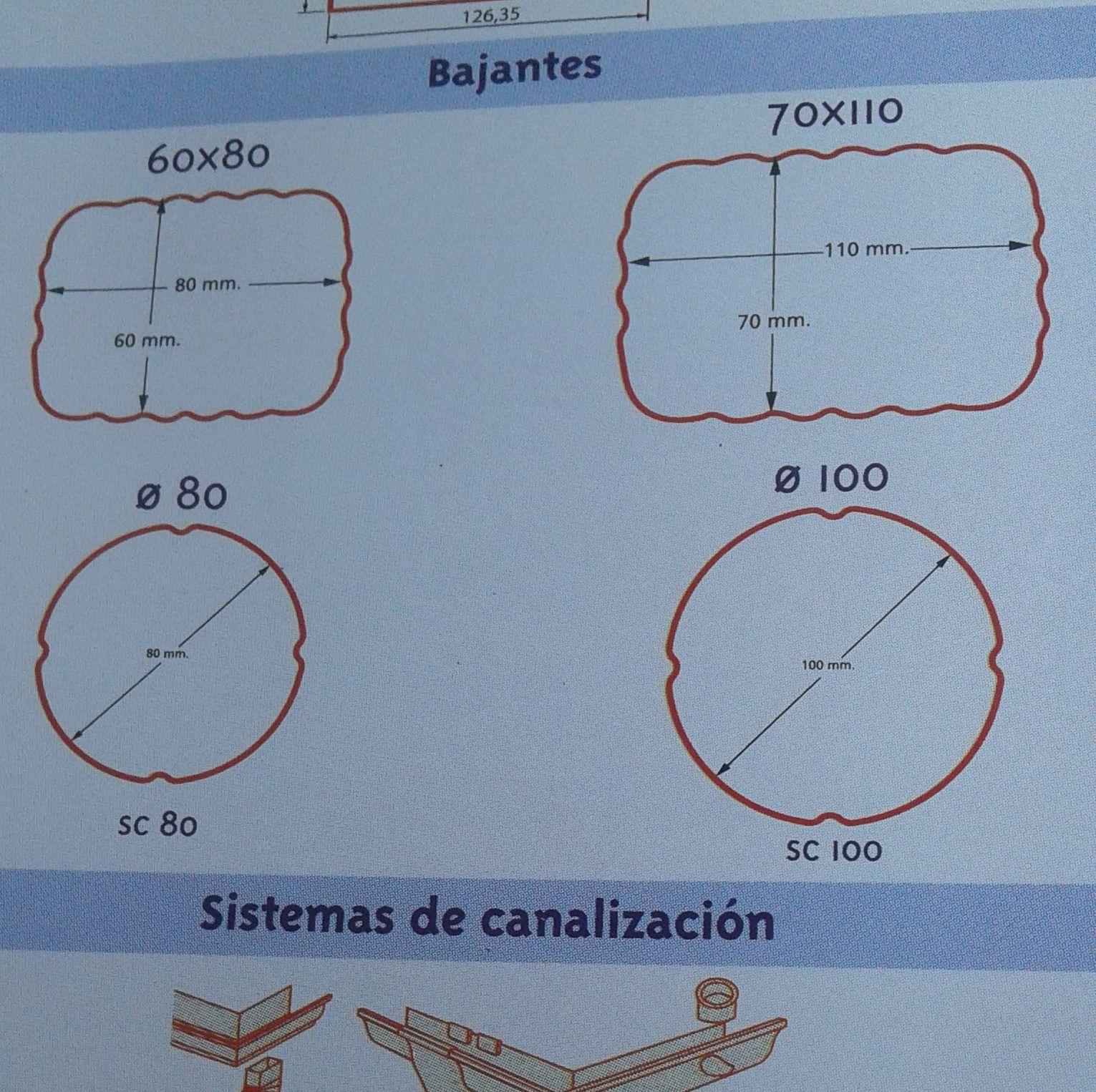 Proyectos de sistemas de canalización