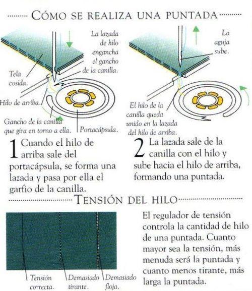 Foto 1 de Máquinas de coser en Madrid | Nescas