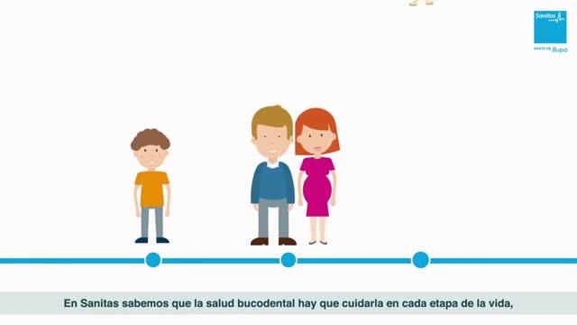 Sanitas Dental Premium }}
