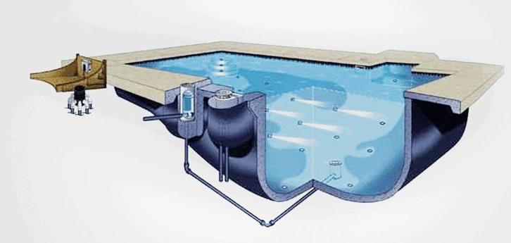 Sistema Net&Clean de limpieza integrada en el vaso