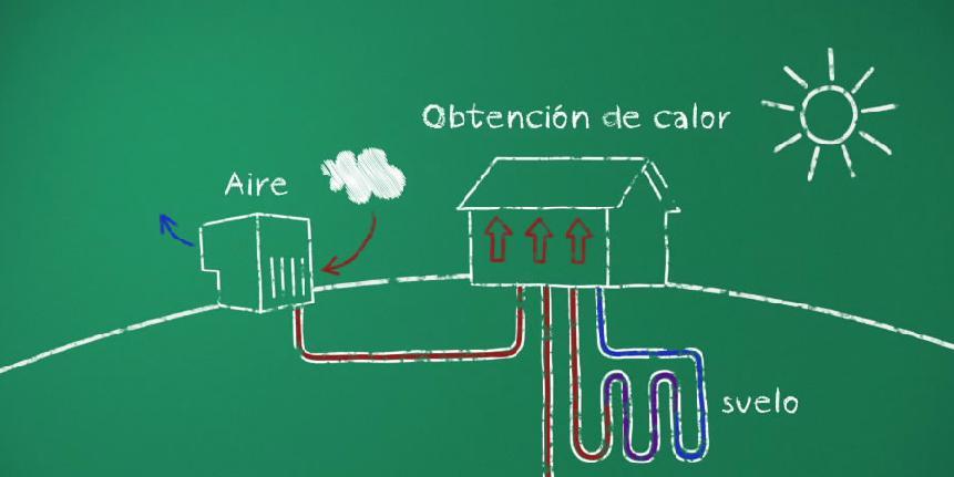Bombas de calor: Catálogo de Ifrinor Frío y Clima