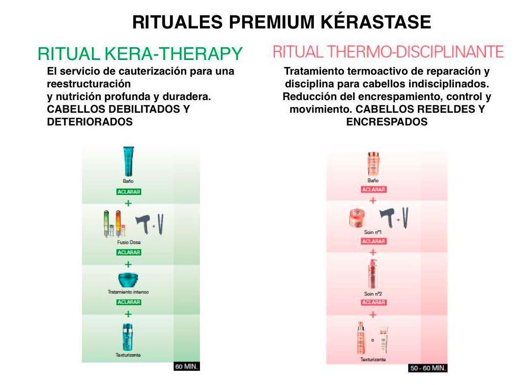 Rituales Premium KÉRASTASE
