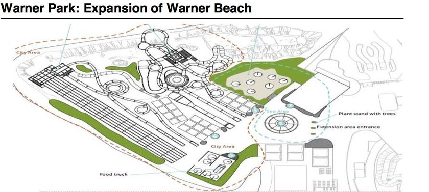 ampliacion parque beach San Martin de la Vega.