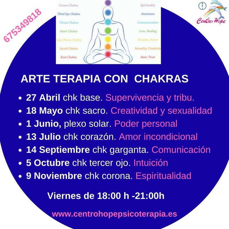 Arte terapia de chakras Centro Hope