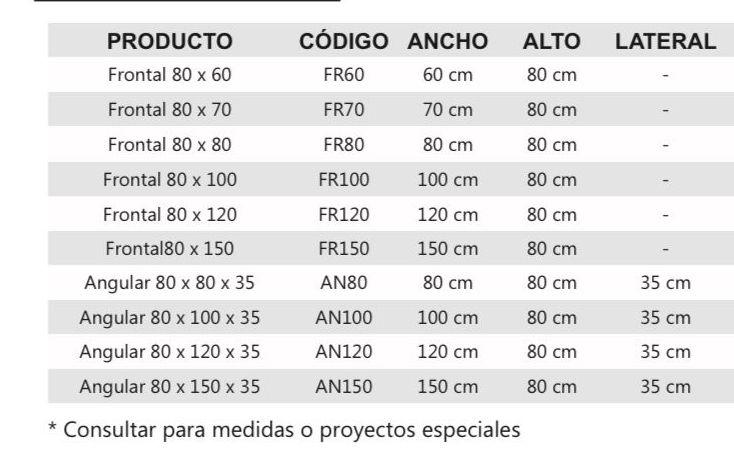 Medidas mamparas anticontagio Covid-19