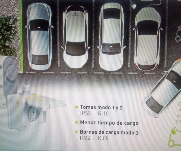 Cargador eléctrico de coches