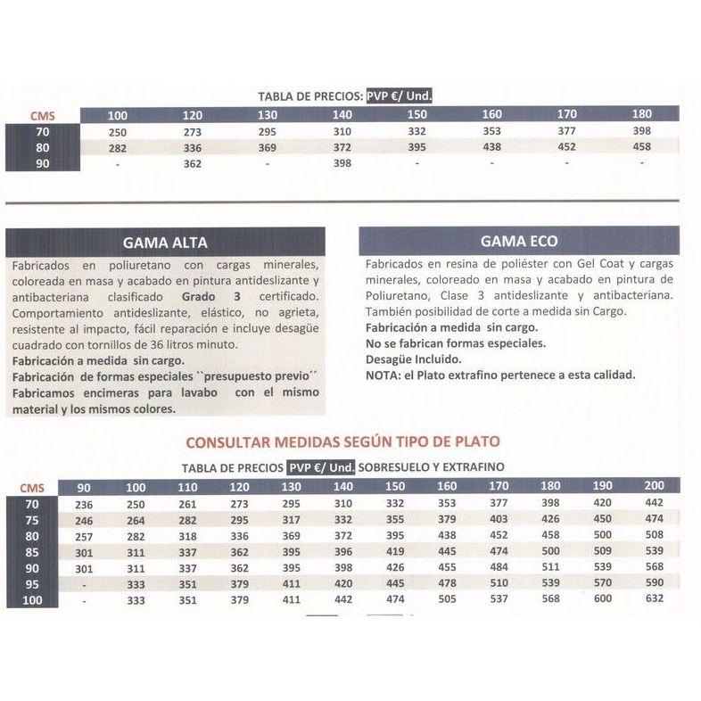 Platos gama alta, servicio express: Materiales de construcción de F. Campanero Materiales Construcción, S.L.