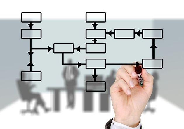 Asesoría mercantil: Servicios de Aps Asesores