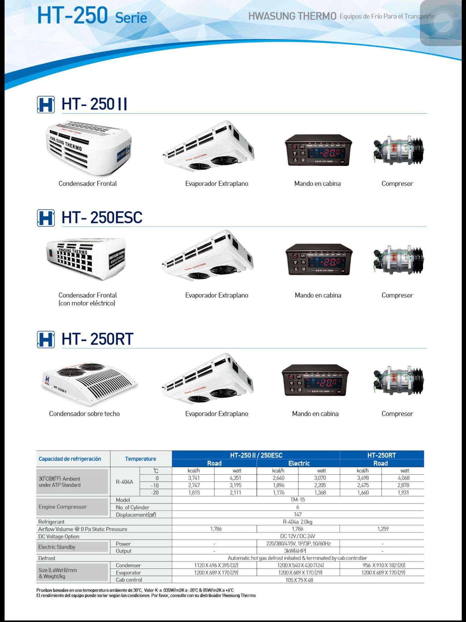 HWASUNG THERMO HT250 II: Productos de Mafriauto