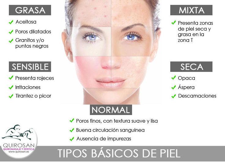 ¿Sabes como cuidar tu piel?