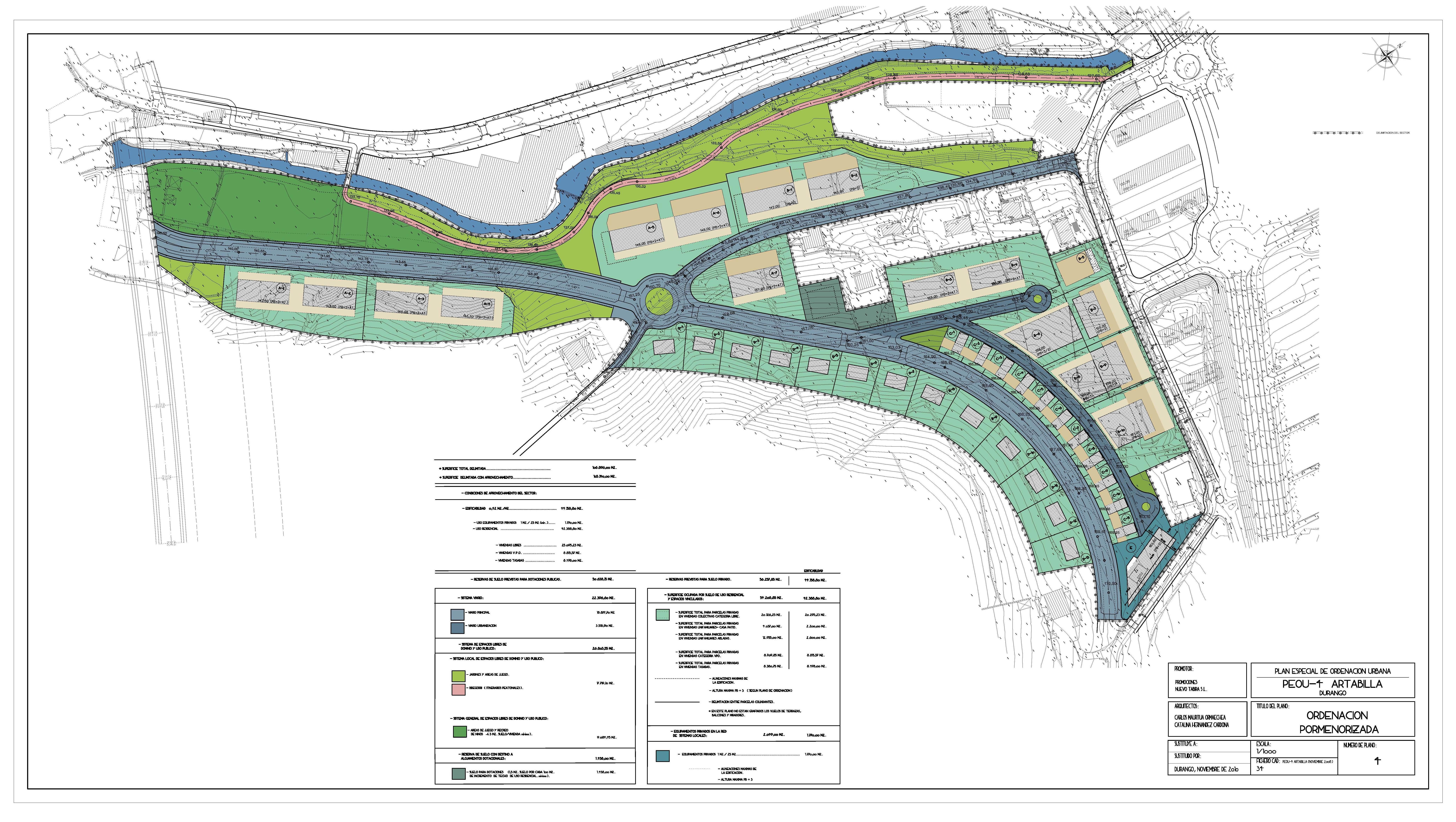 Plan Especial de Ordenación Urbana Artabilla (Durango)