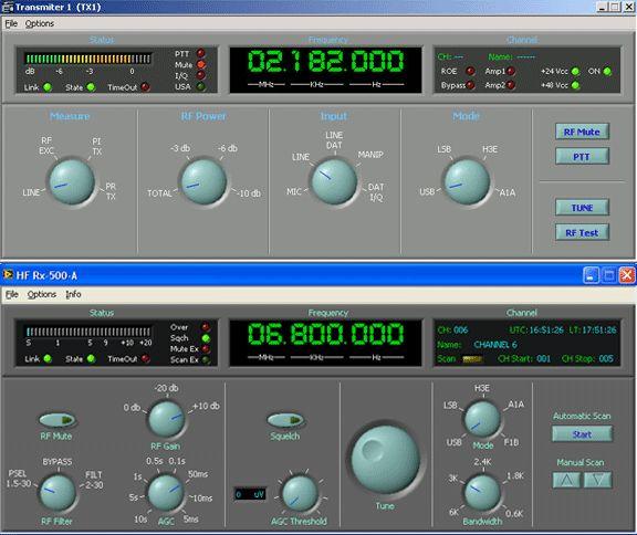 Gestión y Control de Unidades de Transmisor / Receptor: Productos de Invelco, S.A.