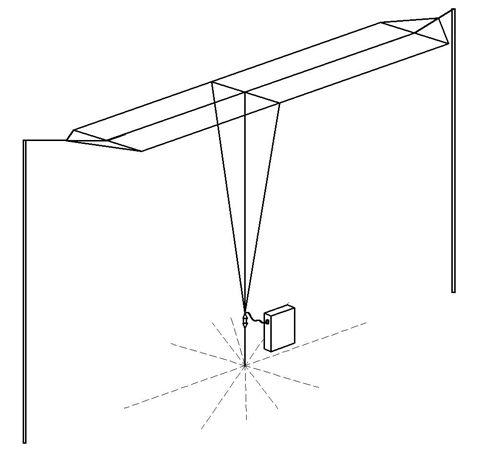 Antena de Alambre para Navtex: Productos de Invelco, S.A.