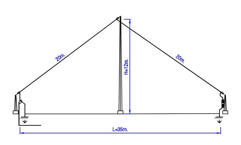 2 - Antena de Banda Ancha 30MHZ: Productos de Invelco, S.A.