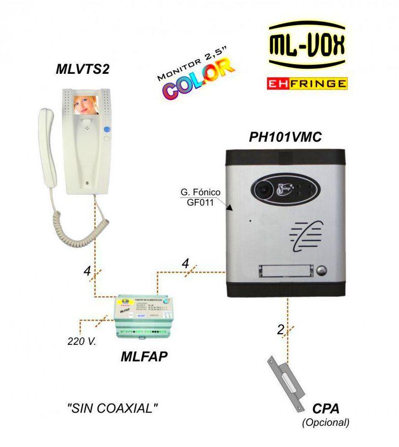 PK600V: Nuestros productos de Sonovisión Parla