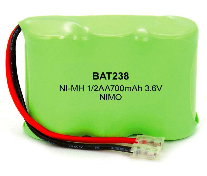 BAT238: Nuestros productos de Sonovisión Parla