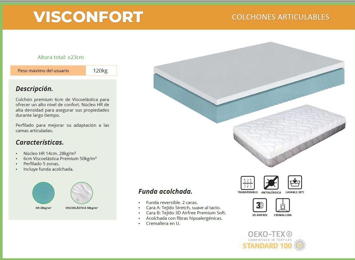 Colchon Visconfort: TIENDA ONLINE de Ortopedia La Fama