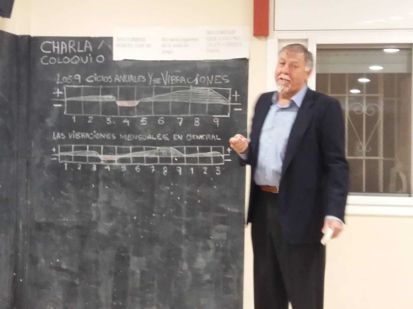 Foto 14 de Predicción matemática en Barcelona | Serland