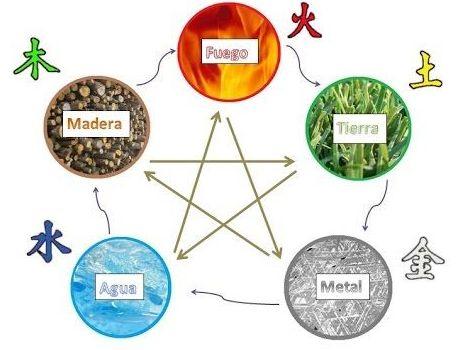 La ética médica en la medicina tradicional china