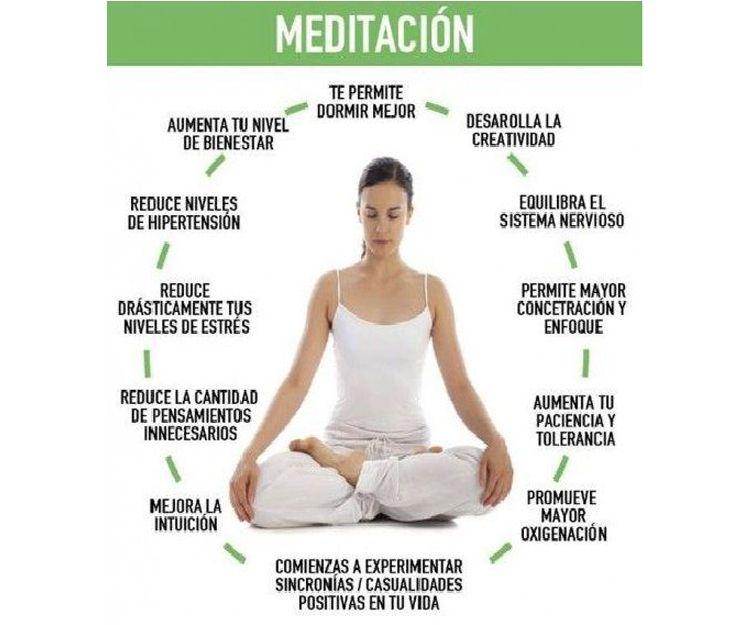 Clases de meditación en Valencia