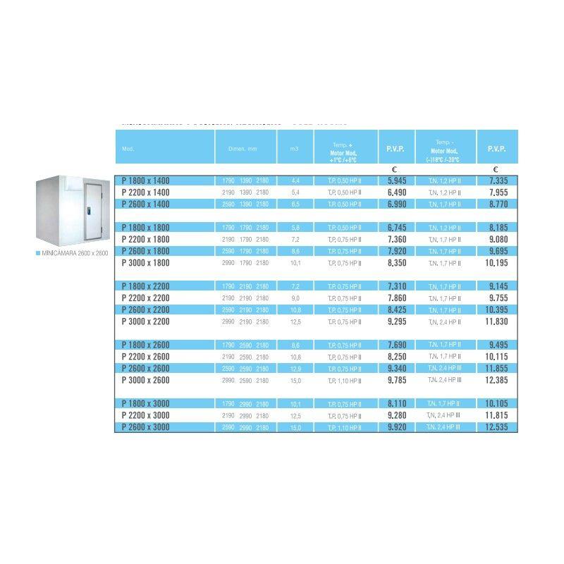 Minicamaras: Catálogo de Durán Frío Industrial, S.L.