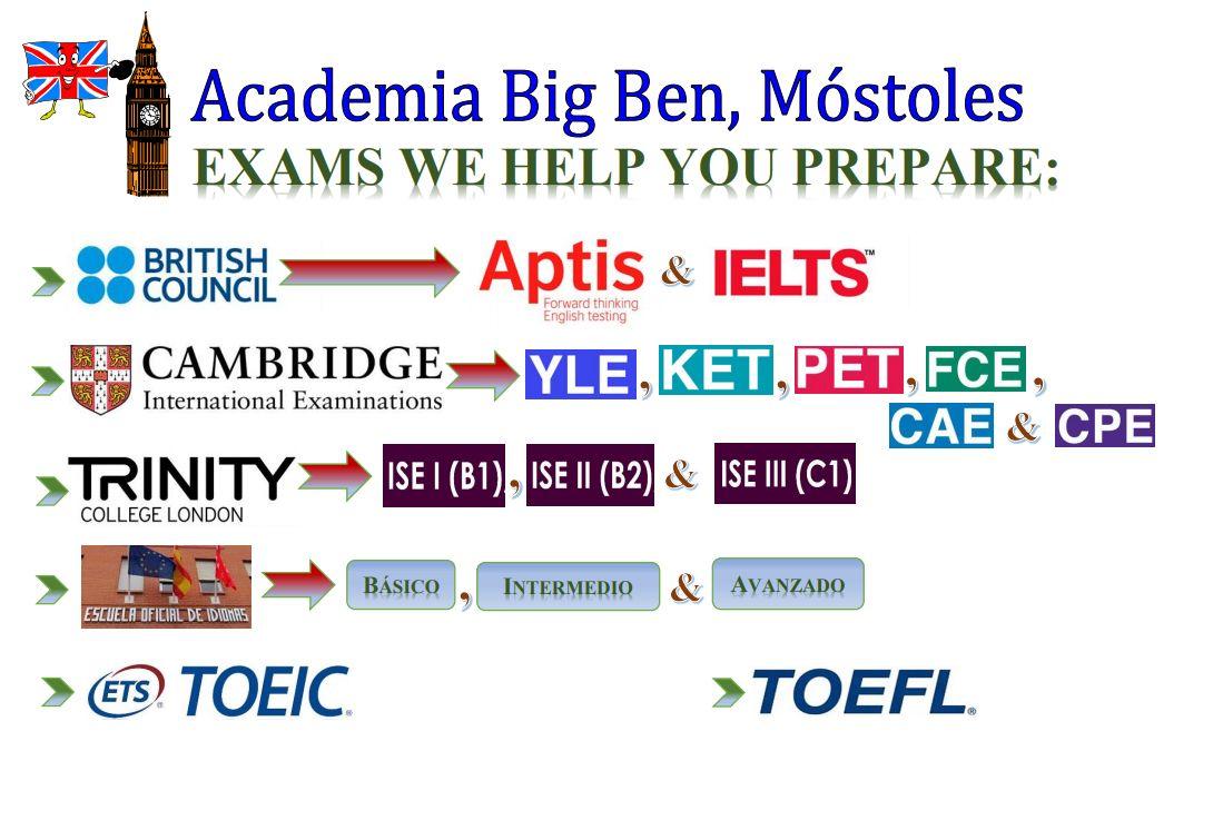 Prepara un Examen: Servicios de Academia Big Ben