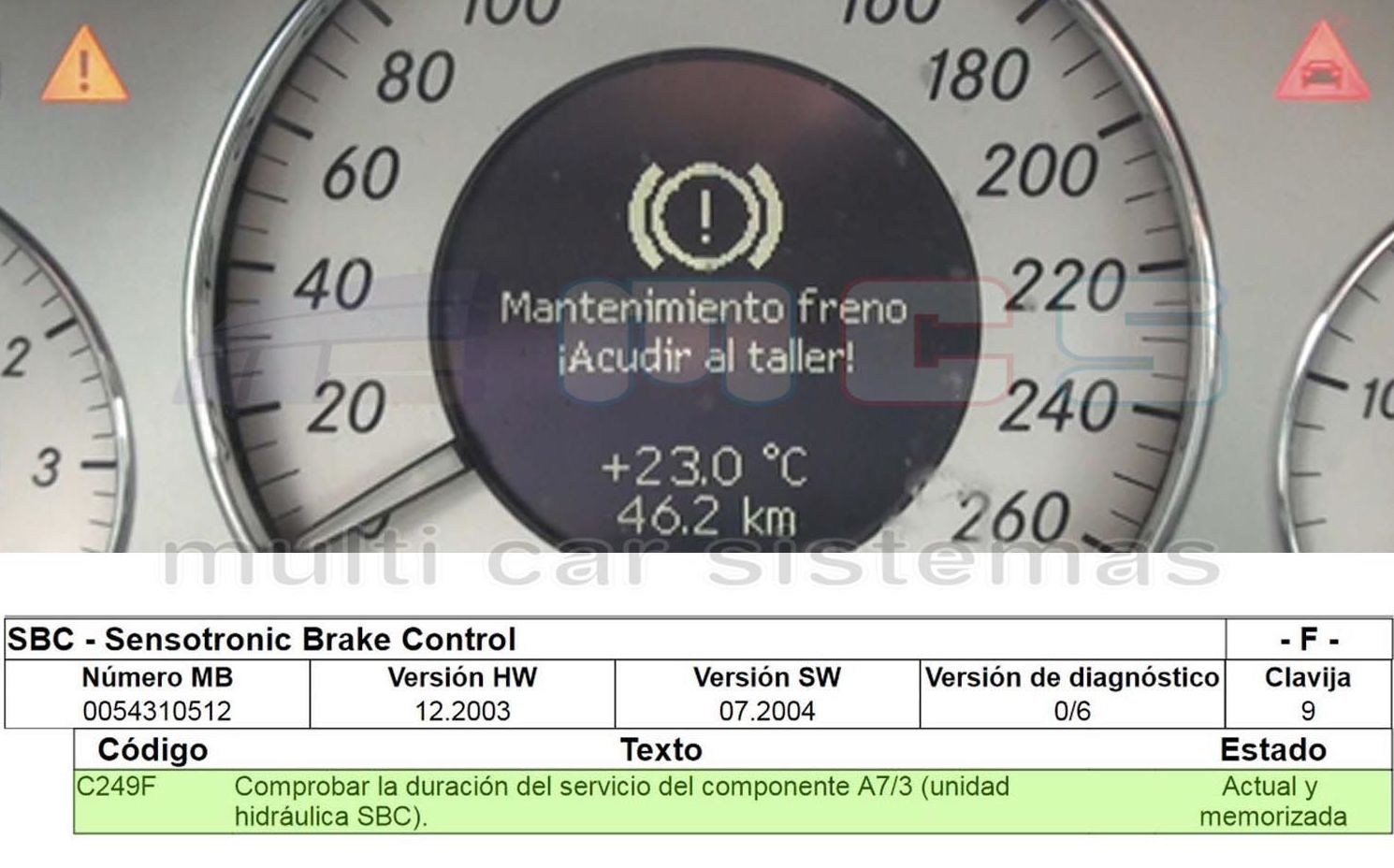 Fallo display cuadro error C249F SBC ABS Mercedes Benz E W211 CLS C219 SL R230 Mantenimiento freno