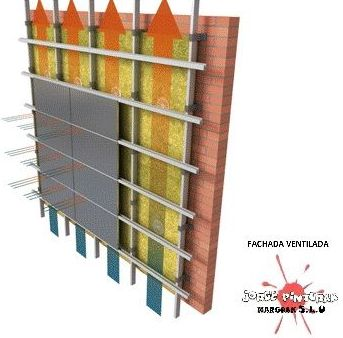 Fachadas ventiladas: Servicios de Jorge Pinturak Margoak S.L.U.