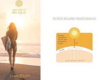 Filtros solares tradicionales: Productos y servicios de Celeste Peluquería