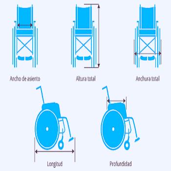 silla de rueda medidas