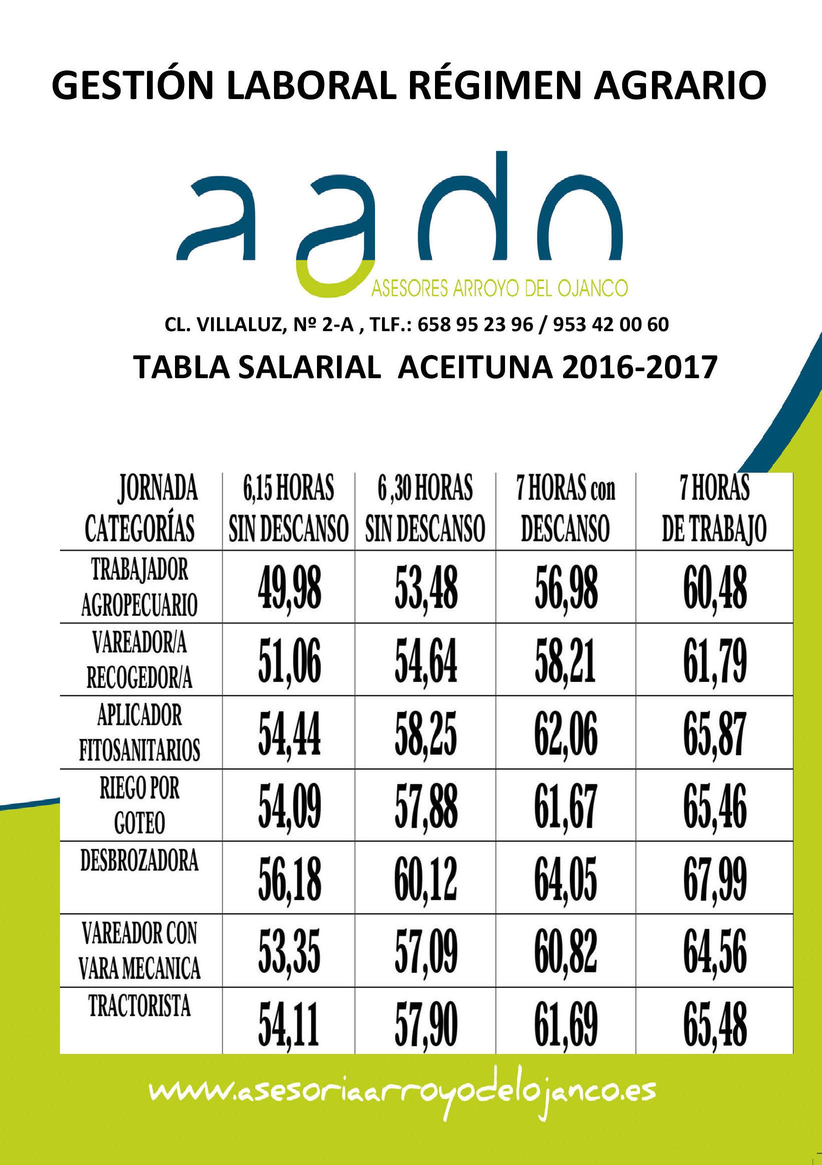 TABLA SALARIAL CONVENIO DEL CAMPO 2016/2017