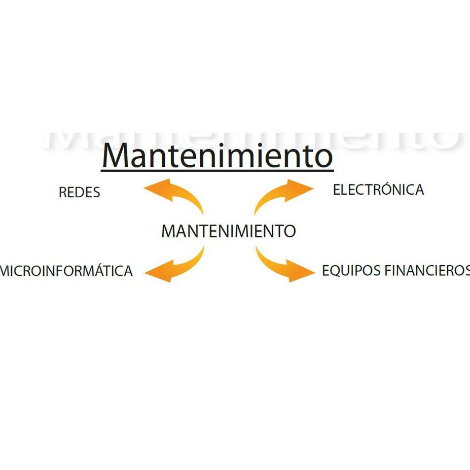 Mantenimiento : Productos y servicios de I.D.E. Informática