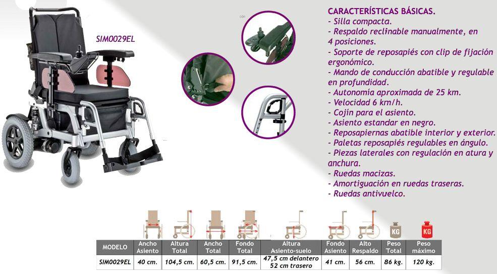 silla de ruedas electricas caracteristicas
