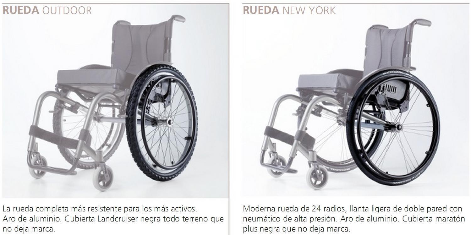 silla de ruedas recambios