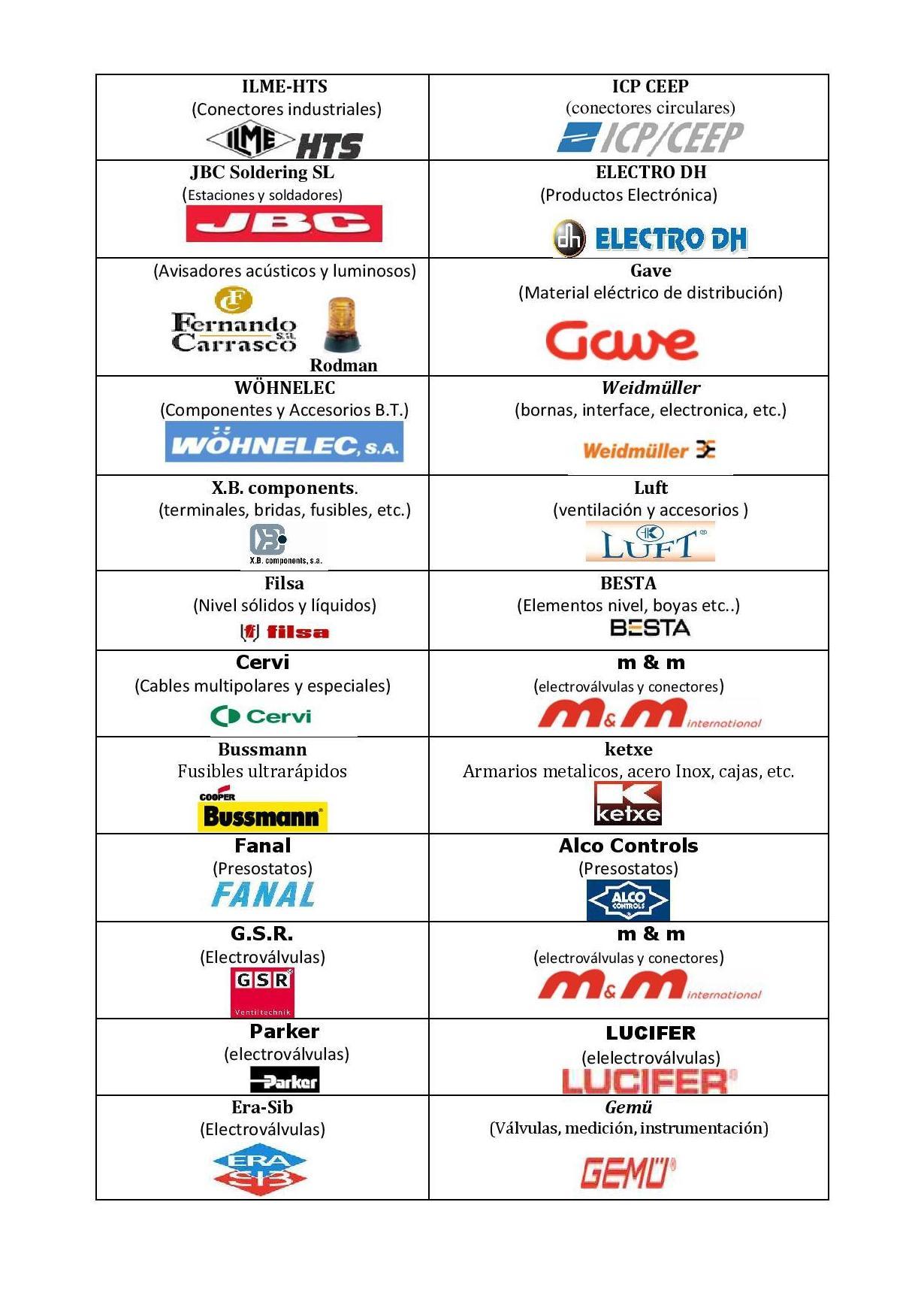 Foto 6 de Automatización en  | JYG Automática Industrial