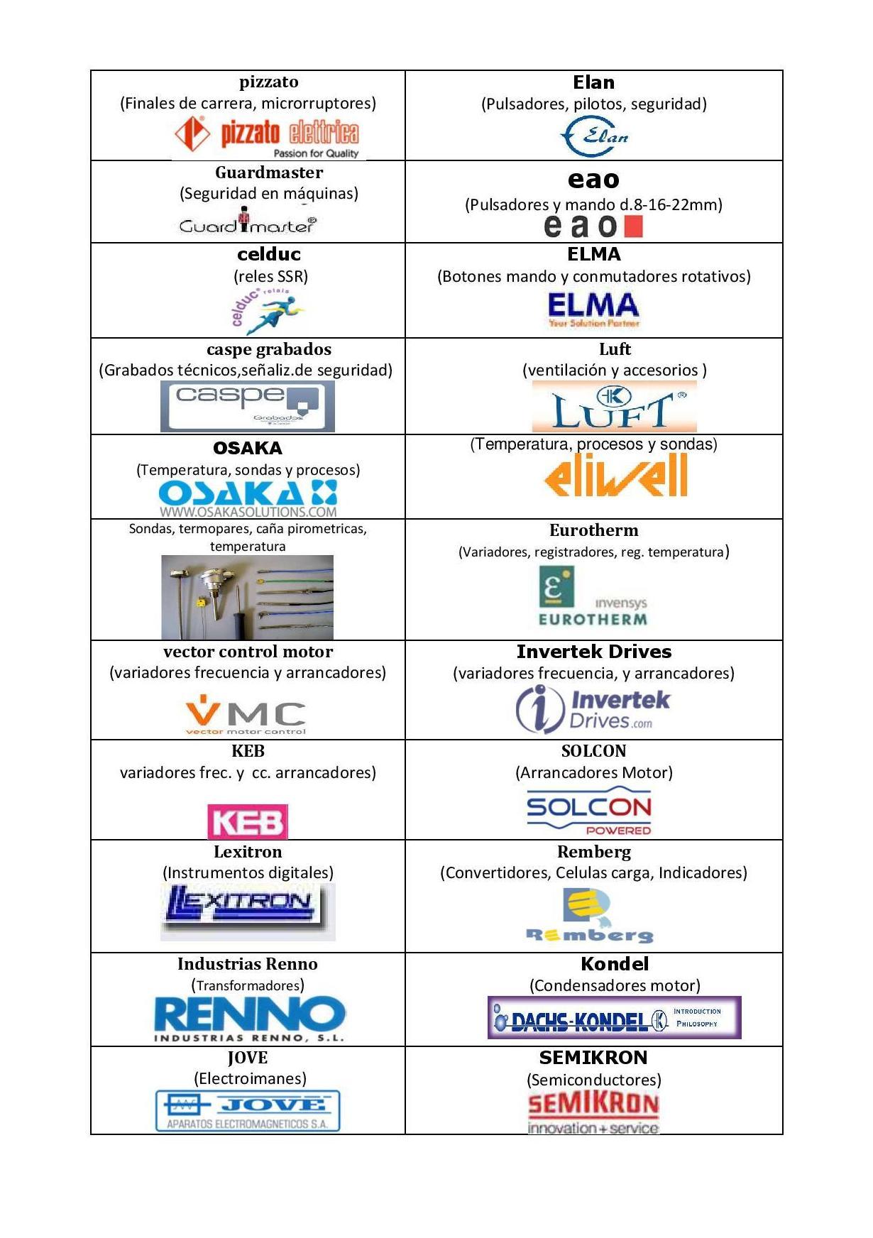 Foto 5 de Automatización en  | JYG Automática Industrial