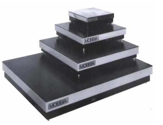 Plataformas híbridas
