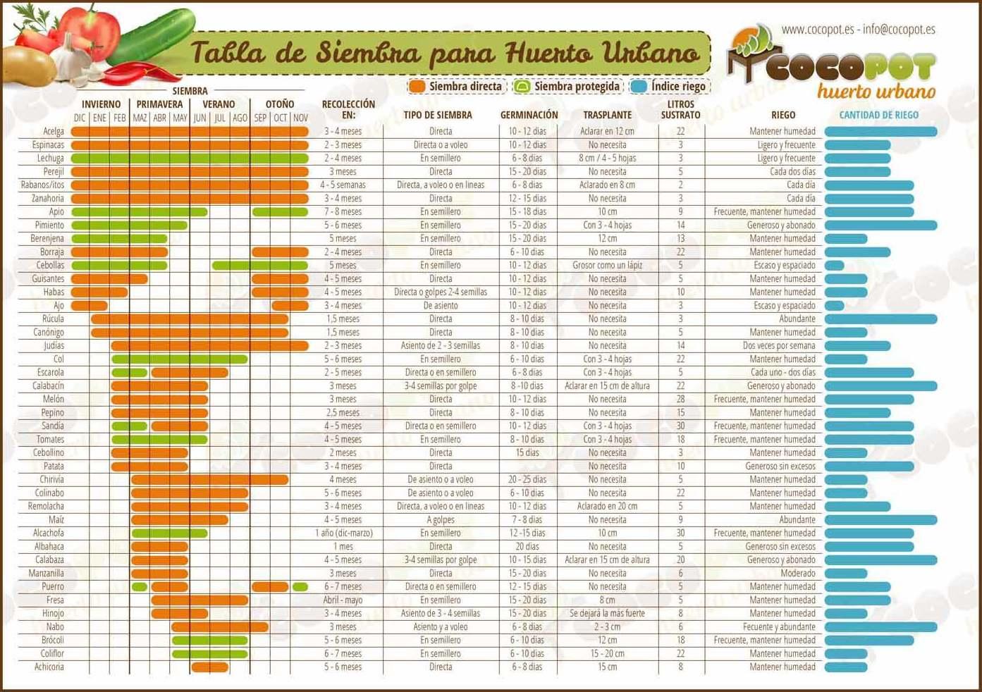 Picture 2 of Solares y terrenos in Madrid | Huertos Azor